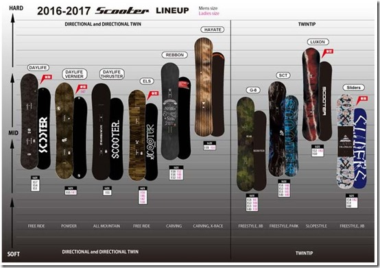 16-17-scooter-lineup